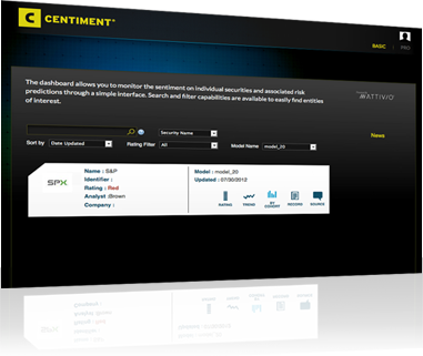 Centiment Dashboard